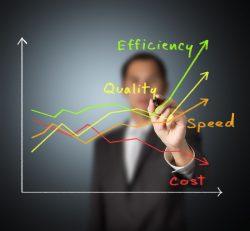 Entenda a diferença entre Eficiência e Efetividade