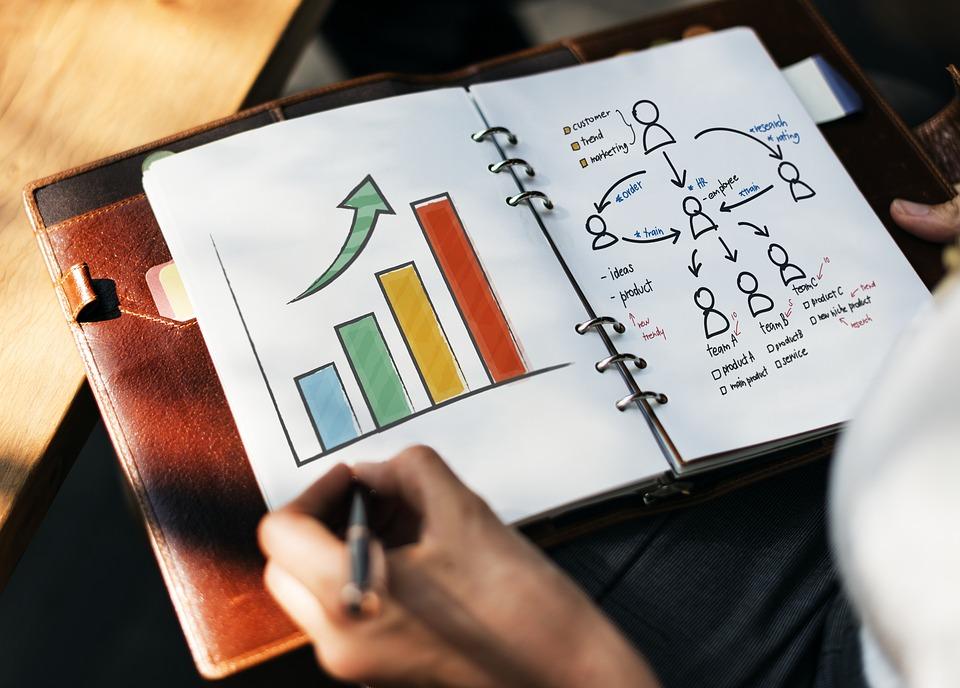 A combinação entre ciência e negócios